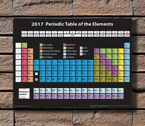 Image Is Loading Periodic Table Of Elements 2017 Decorative Educational Print