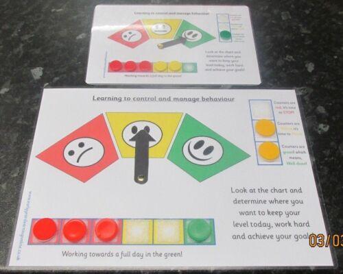 ideale per tutte le impostazione ADHD Autismo Controllo e promuovere il buon comportamento pettorali carte