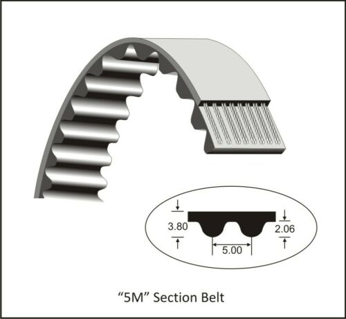 25 mm High Performance Belt Timing BELT HTD 635-5M-9 mm