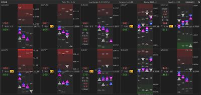 Professional Indicator Ea Forex Dynamic Fibonacci Grid System 10