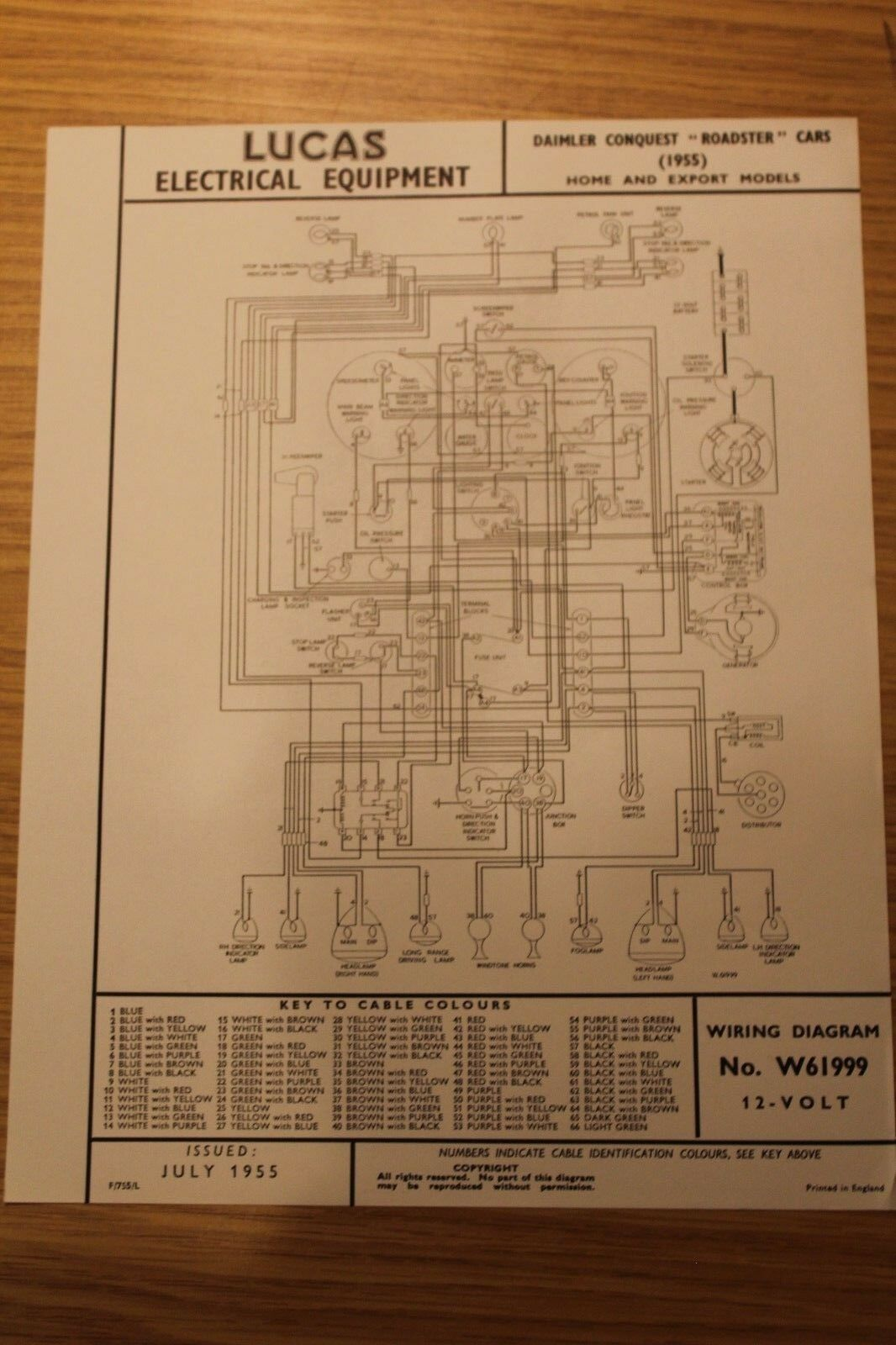 Daimler Wiring Diagram | Repair Manual on