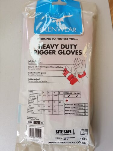 Glenwear Tough Safety Rigger Gloves for working and gardening.