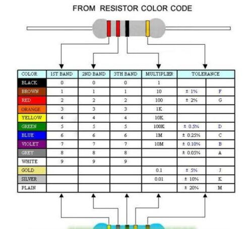 .B53.1 0.25W 1200 Ω résistance 1K2 // 1200R // 1200 ohm tolérance 1/% 1//4W