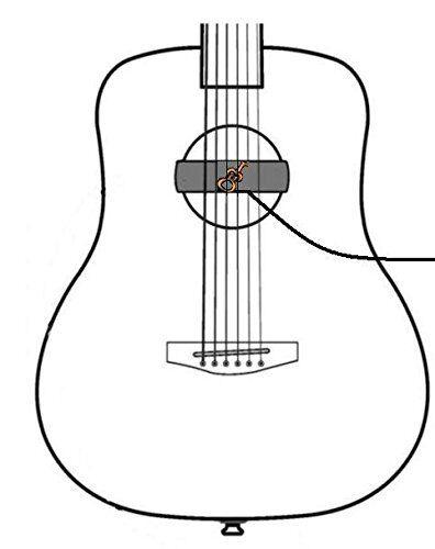 Guitarra Guitarra Guitarra Acústica GMF Music SH-1 Boca Pickup db31e0