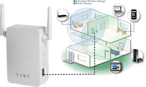 300m Wireless Network Coverage for NETGEAR WN3000RP WiFi Range ...