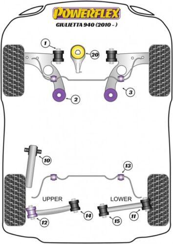 Powerflex Rear Lower Arm to Hub Outer Bush PFR1-1011 for Alfa Giulietta 940