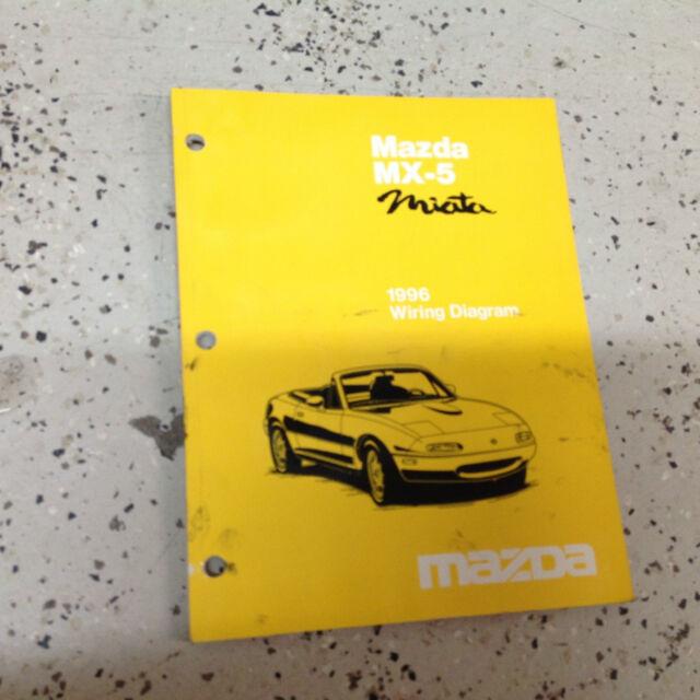 1996 Mazda Miata Mx
