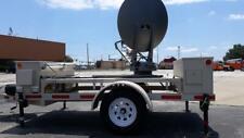 Internet Communications Tan Trailer 1 Meter Avl 1000 Watt Generator