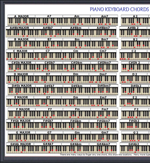 Piano Organ Keyboard Chord Poster - 96 Chords