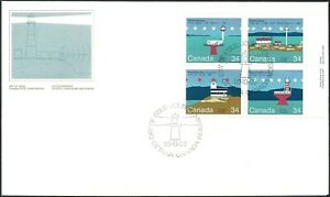 Canada   #1066a  URpb   CANADIAN LIGHTHOUSES      New 1985 Unaddressed Cover