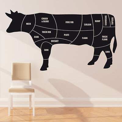 Chicken Poultry Butchers Cuts Meat Wall Decal Sticker Art Any Colour Any Size