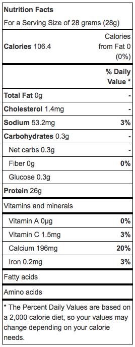 0.9X4.5kg (9.1kg) 90% 100% Pur Molkenprotein Isolat 90% (9.1kg) Gras Gefüttert Usda ( 71ec08