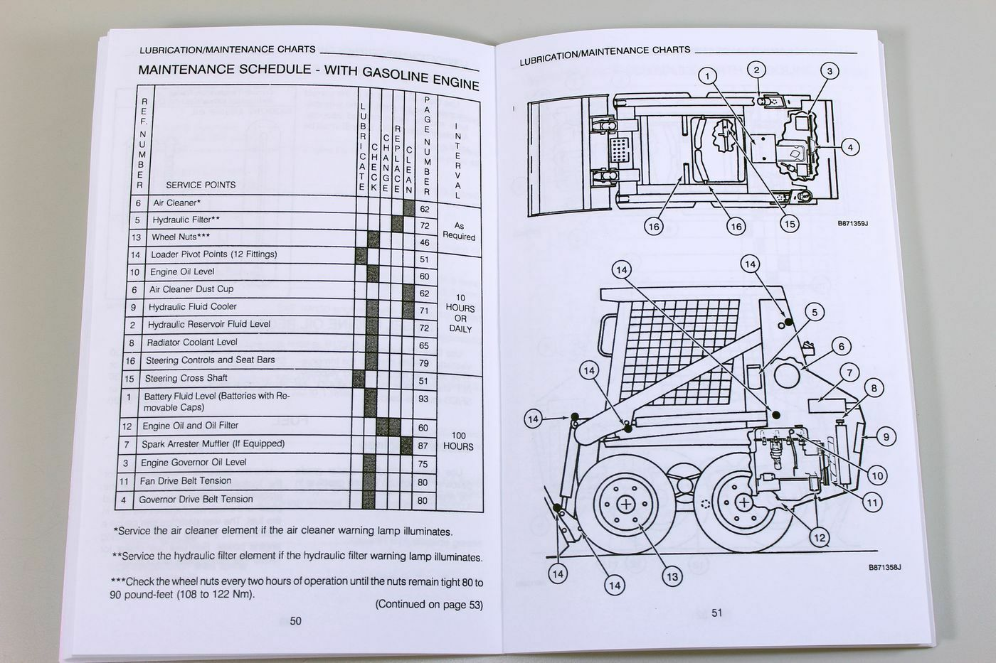 Case 1825 Uni Loader Skid Steer Owners Operators Manual Maintenance  Lubrication | eBay