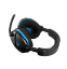 thumbnail 12 - Turtle Beach Stealth 600P Wireless Headset for Playstation 4 / PRO
