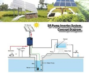 Details about Solar battery-less 3 phase deep well pump inverter up to  7 5kW (3 to 10HP)