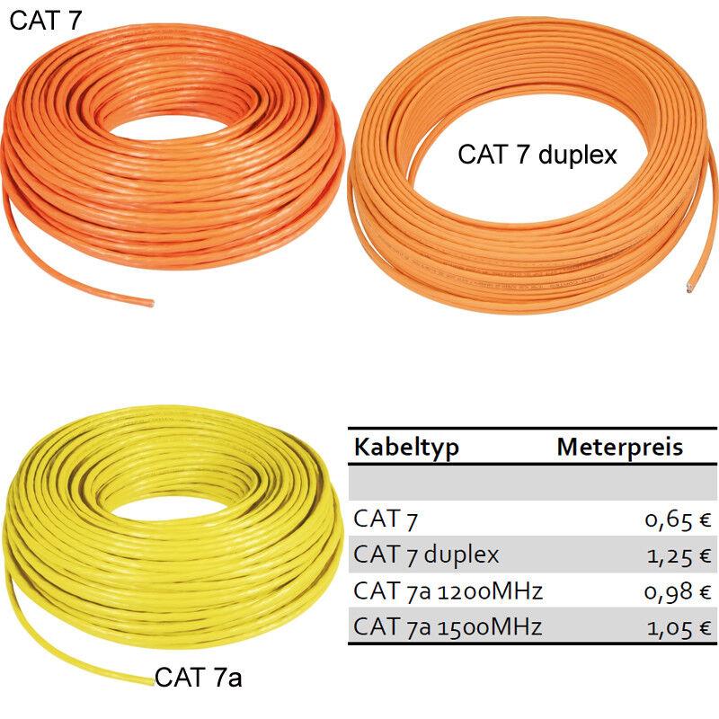 CAT 7 - CAT 7a - Duplexkabel - Netzwerkkabel - Datenkabel  | Sehr gelobt und vom Publikum der Verbraucher geschätzt