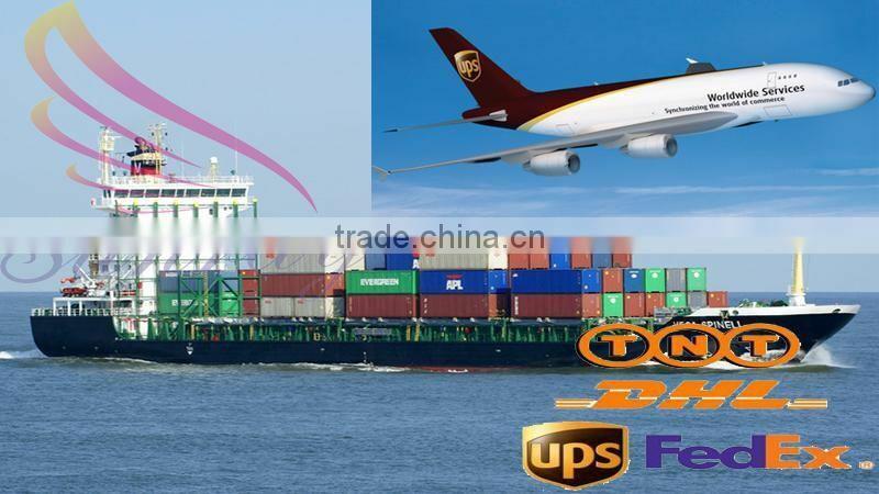Fedex Shipping for