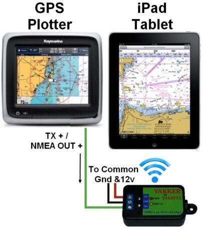 NMEA to WiFi BRIDGE
