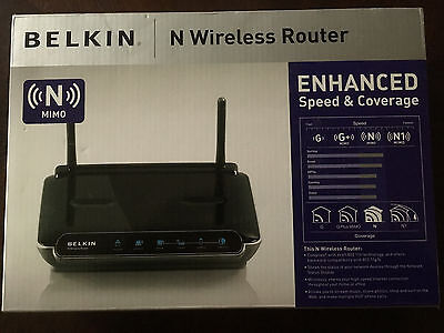 BELKIN ROUTER F5D8233-4 DRIVER FOR WINDOWS 7