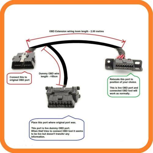Land//Range Rover Maniquí OBD 2 Puerto//Puerto Obd Diagnóstico de extensión de reubicación
