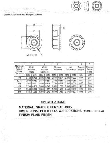 5//16-18 Grade 8 Serrated Hex Flange Nuts Locknuts 200