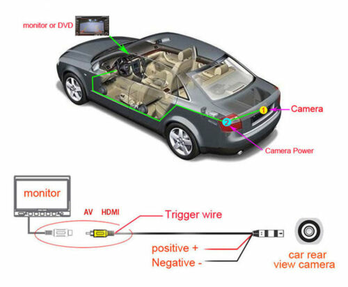 Waterproof Car 170° Rear View Backup Parking Reverse Camera Night Vision White