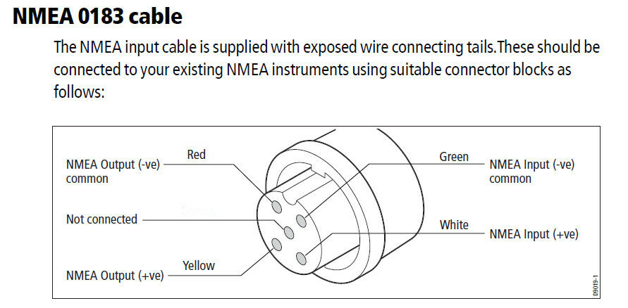 c80 wiring diagram wiring diagram m6 3-Way Wiring Diagram raymarine c80 wiring diagram blog diagram schema c80 wiring diagram