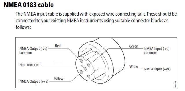 C80 Wiring Diagram - Online Wiring Diagram