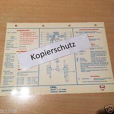 Opel Kadett A  L-S-Coupe-Caravan, FINA Schmier-und Wartungsplan