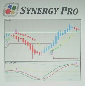 Synergy Pro Trader System V5 12 The Next Generation Of Trading