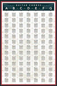 Guitar Chord Chart | Guitar Chords Chart By Key Music Art Fabric Cloth Poster Wall