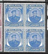 MALAYA JOHORE (P0301B) 15C SULTAN BL OF 4  SG 140  MNH