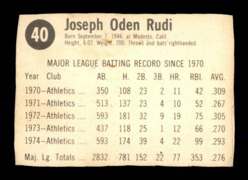 1975 HOSTESS BASEBALL 1 TO 150