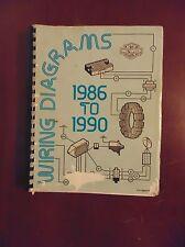 1986 to 1990 HARLEY-DAVIDSON WIRING DIAGRAM & ELECTRICAL TROUBLESHOOTING MANUAL