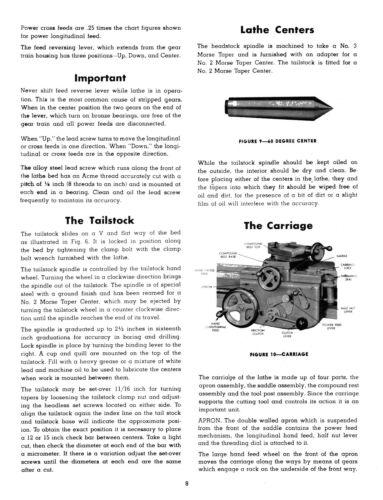 Logan Lathes 1800 Series Instruction Manual  #1573