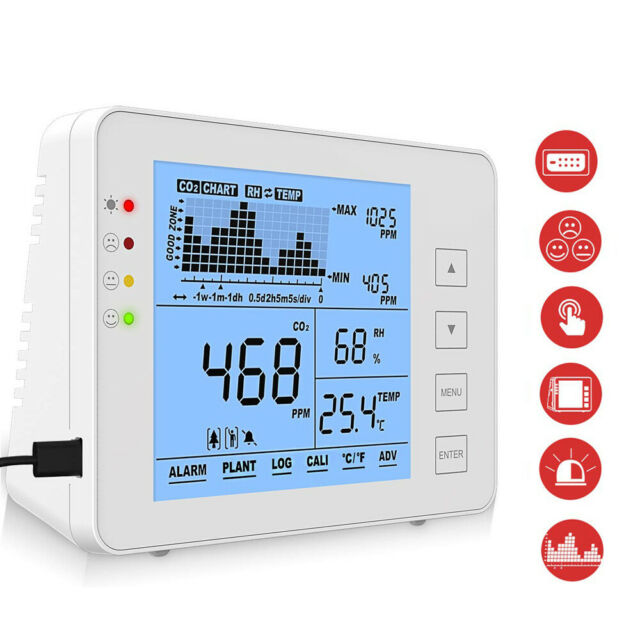 Indoor Air Quality Monitor CO2 Meter Leak Detector Real Time Dispaly for School