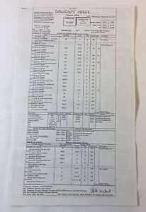 DAWSON-039-S-CREEK-set-used-CALL-SHEET-plus-location-map-Season-5-Episode-5