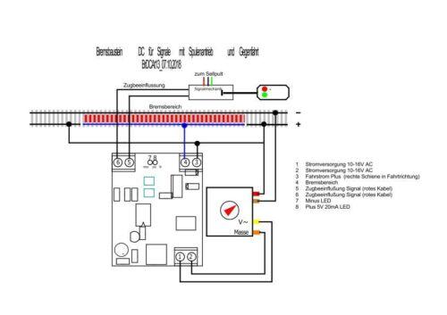 Bremsbaustein DC analog mit Gegenfahrt NZ