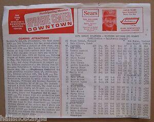 1970 Spokane Indians v Hawaii Islanders Roster Insert Sheet (no program) Garvey