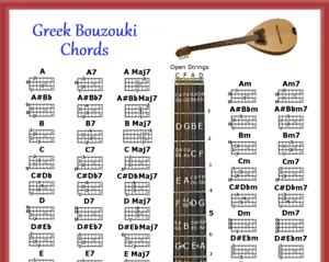Trempé Greek Bouzouki Cordes Poster 13x19 & 5 Position Logo Graphique-afficher Le Titre D'origine à Vendre