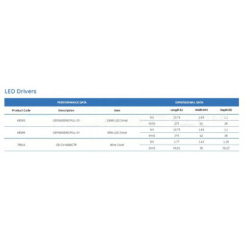 GE Lighting GELT406040EDL-SY -SB 60 Inch RV40-Vertical