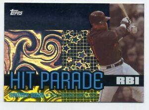 2005-Topps-SAMMY-SOSA-Rare-HIT-PARADE-INSERT-CARD-RB13-Baltimore-Orioles-HOF