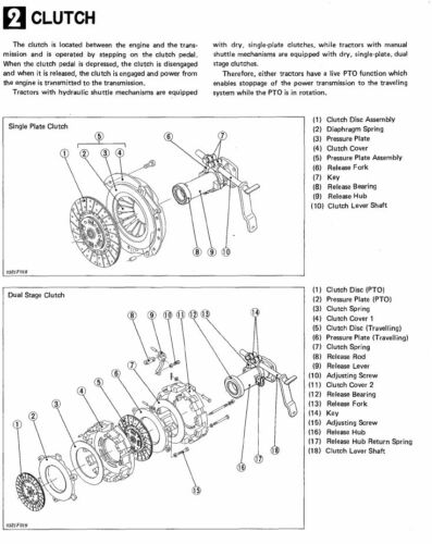 Instant link /& CD Kubota L3750 L4150 Tractor workshop manual /& Loader Manual