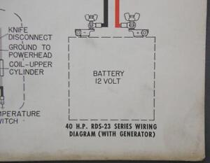 Sensational Orig Johnson 40 Hp Outboard Motor Rds 23 Series Wiring Diagram W Wiring 101 Tzicihahutechinfo