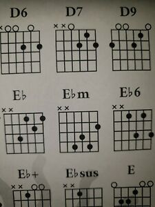 Details about Ultimate Guitar Chord Chart