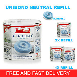 netural refill for unibond aero 360 pure moisture absorber. Black Bedroom Furniture Sets. Home Design Ideas