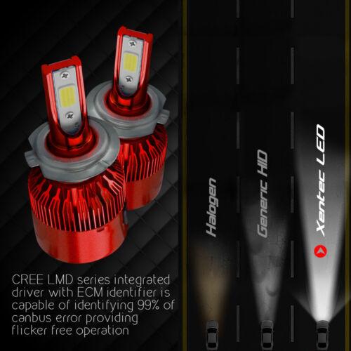 2 x H7 6500K 60W 6000LM LED High Beam CREE Error Free Canbus Headlight LED Bulbs