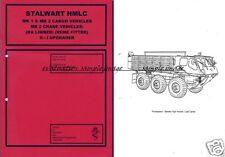 Alvis Stalwart Archive Mechanical Eng Maint crane RA Limber REME Fitter vehicle