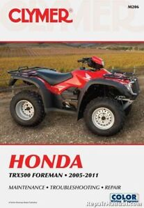 2005 honda rubicon owners manual best setting instruction guide u2022 rh ourk9 co 2004 honda rubicon 500 service manual pdf 2004 honda foreman rubicon 500 owners manual