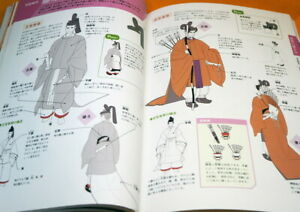 How-to-draw-Japanese-and-European-Clothing-Book-Kimono-Yoroi-illustration-1138